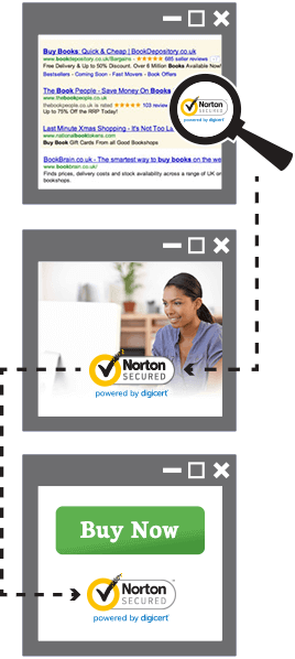 Norton Secured Site Seal